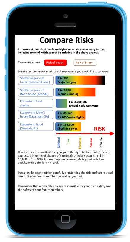 Image of output from the Hurricane Risk Calculator simulated as being displayed on a mobile phone screen. This image shows a comparison of the risks of various options rangding from sheltering in place to evacuating to a local shelter to evacuating to a distant location. Because evacuation by car also poses risks, the best option for this scenario would be for the resident to evacuate to a local shelter.